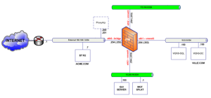 hotsecurity-fig2