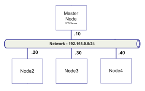 jtr-network