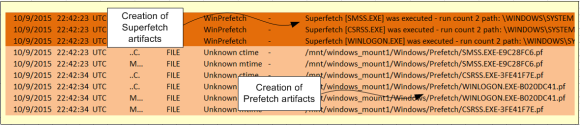 prefetch-supertimeline