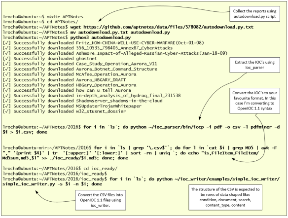 Extract and use Indicators of Compromise from Security Reports