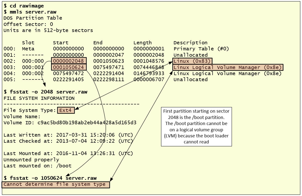 This Is Due To The Fact That This Partition Is Of Type 0x8e (logical Volume  Manager) Nowadays, Many Linux Distributions Use Lvm (logical Volume  Manager)