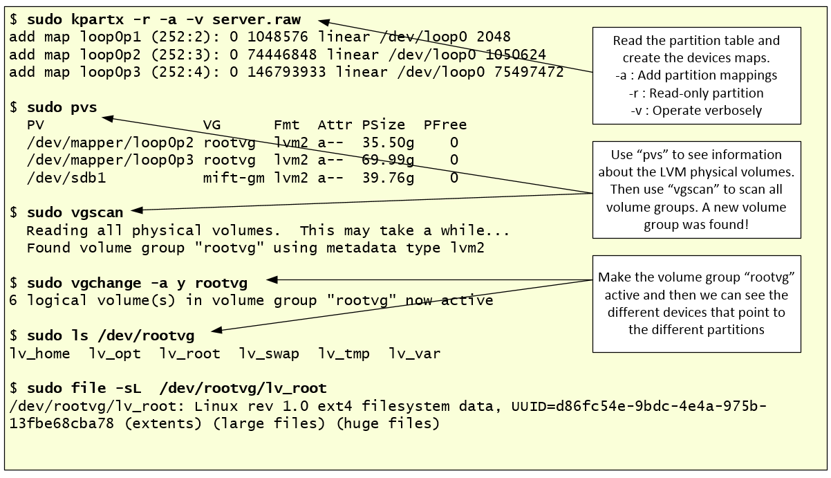Intro to Linux Forensics | Count Upon Security