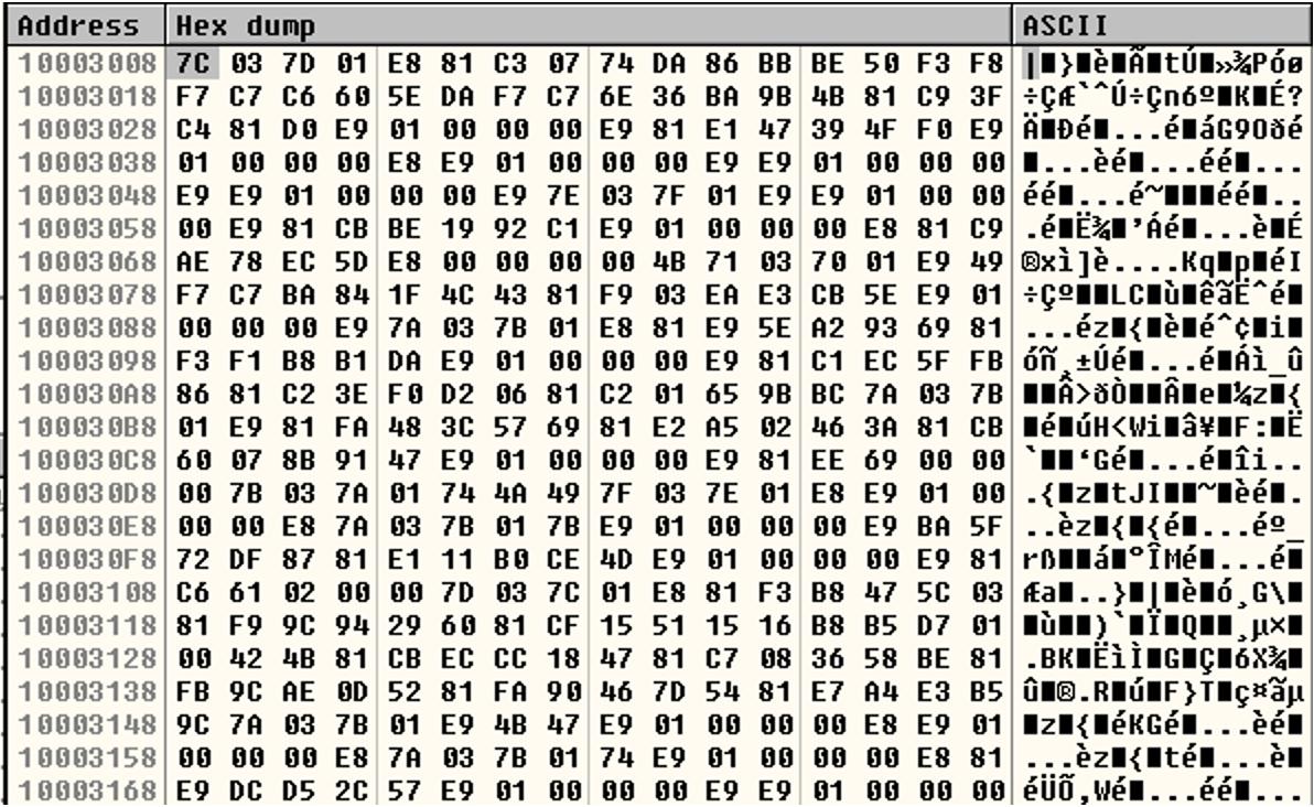 The Algorithm Polymorphic Code 2012.rar